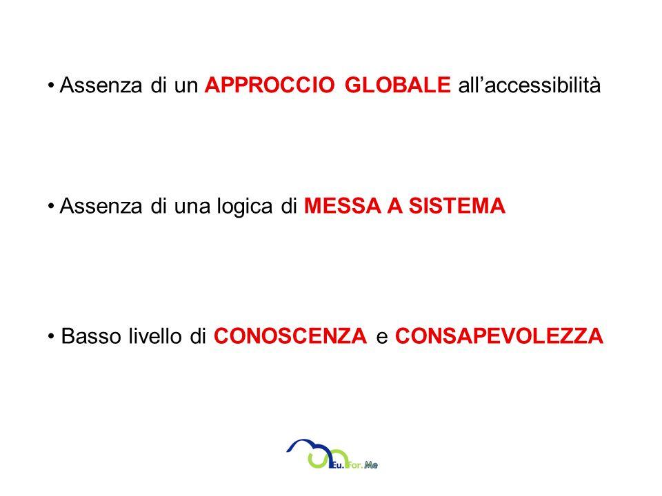 Assenza di un APPROCCIO GLOBALE all'accessibilità