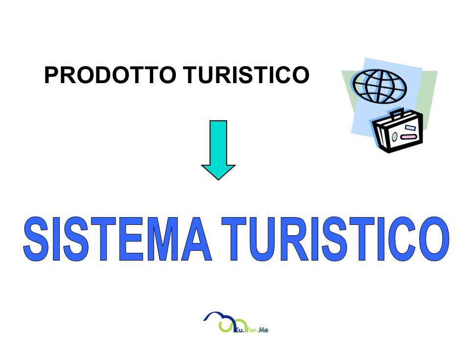 PRODOTTO TURISTICO SISTEMA TURISTICO