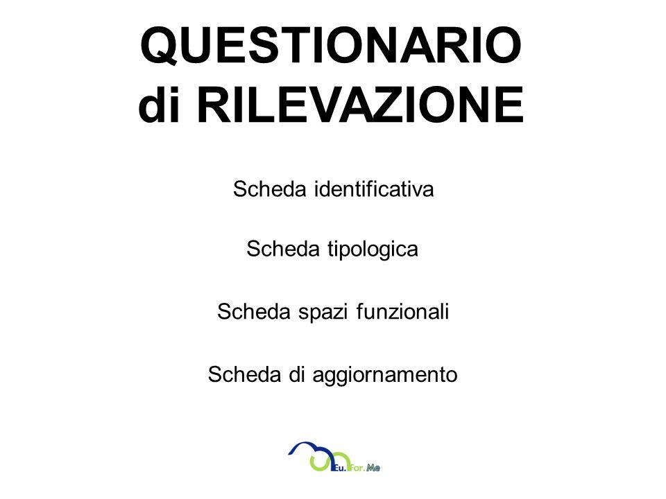 QUESTIONARIO di RILEVAZIONE