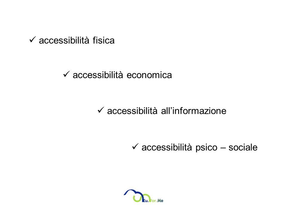 accessibilità fisica accessibilità economica. accessibilità all'informazione.