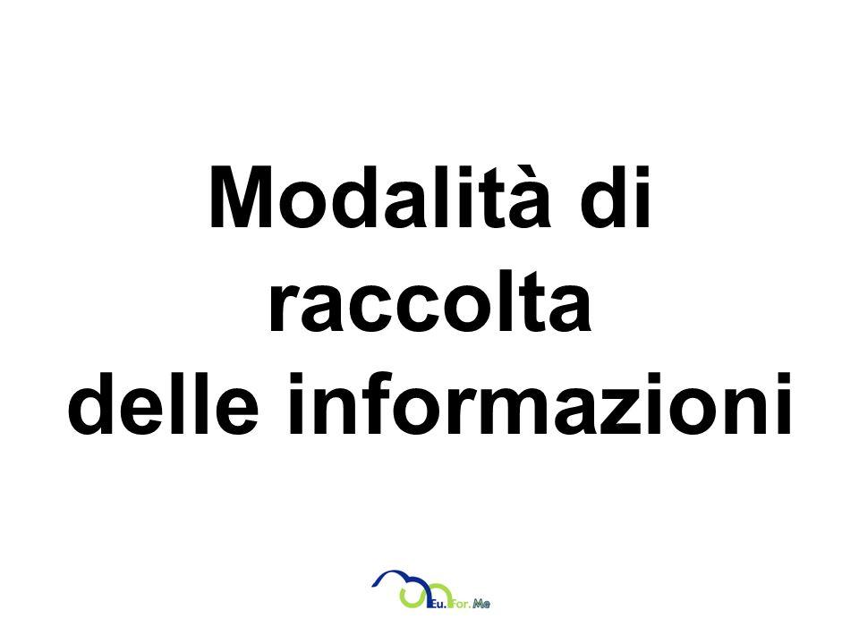 Modalità di raccolta delle informazioni