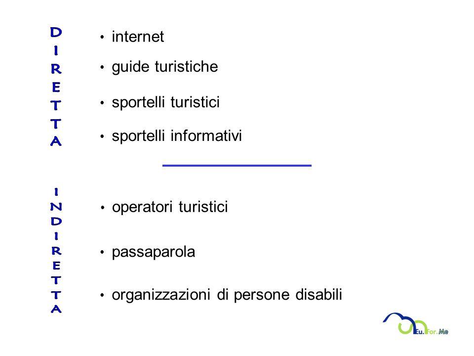 DIRETTA INDIRETTA internet guide turistiche sportelli turistici