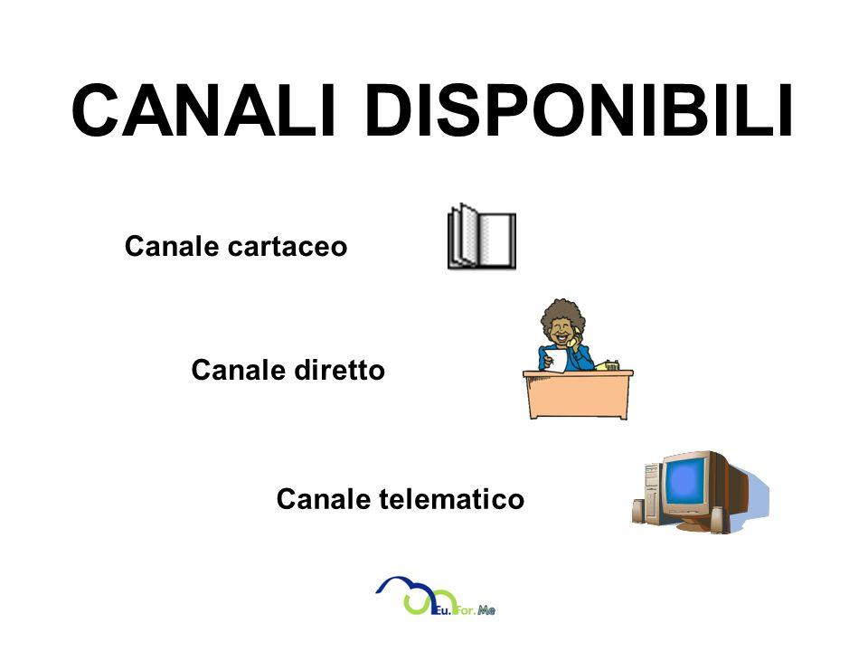 CANALI DISPONIBILI Canale cartaceo Canale diretto Canale telematico