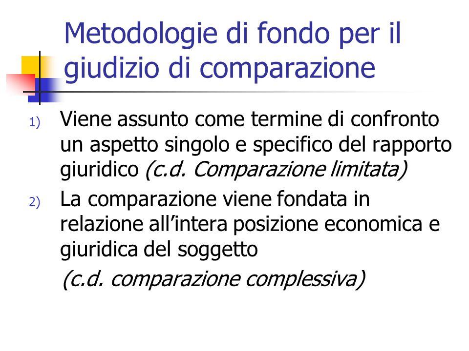 Metodologie di fondo per il giudizio di comparazione