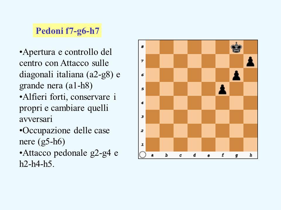 Pedoni f7-g6-h7 Apertura e controllo del centro con Attacco sulle diagonali italiana (a2-g8) e grande nera (a1-h8)