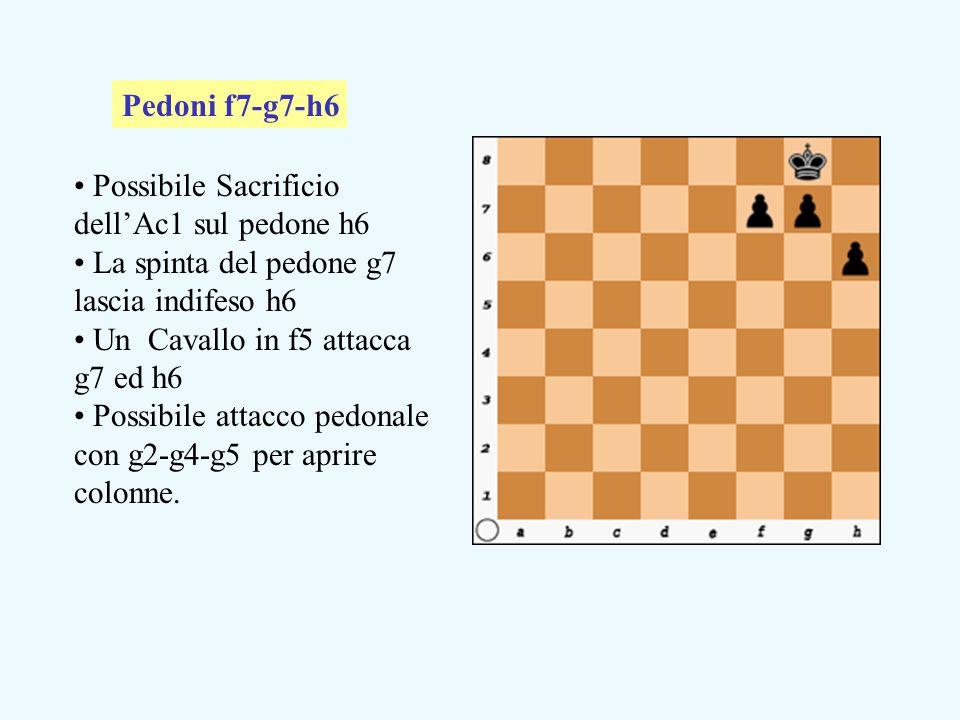Pedoni f7-g7-h6 Possibile Sacrificio dell'Ac1 sul pedone h6. La spinta del pedone g7 lascia indifeso h6.