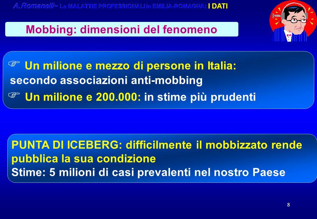 Un milione e mezzo di persone in Italia: