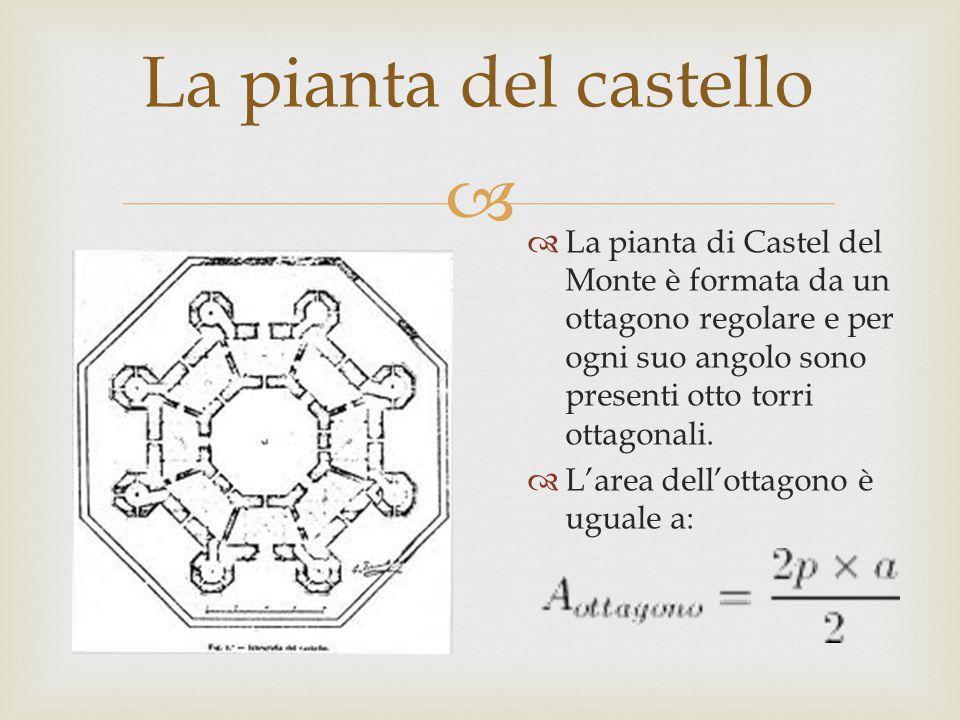La pianta del castello La pianta di Castel del Monte è formata da un ottagono regolare e per ogni suo angolo sono presenti otto torri ottagonali.