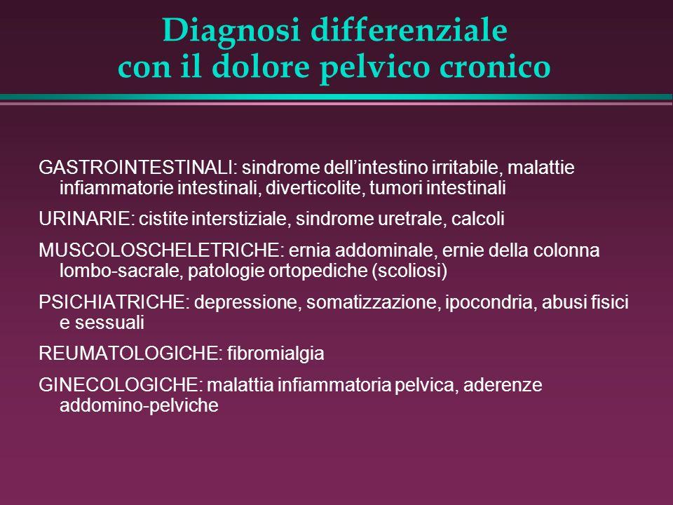 Diagnosi differenziale con il dolore pelvico cronico