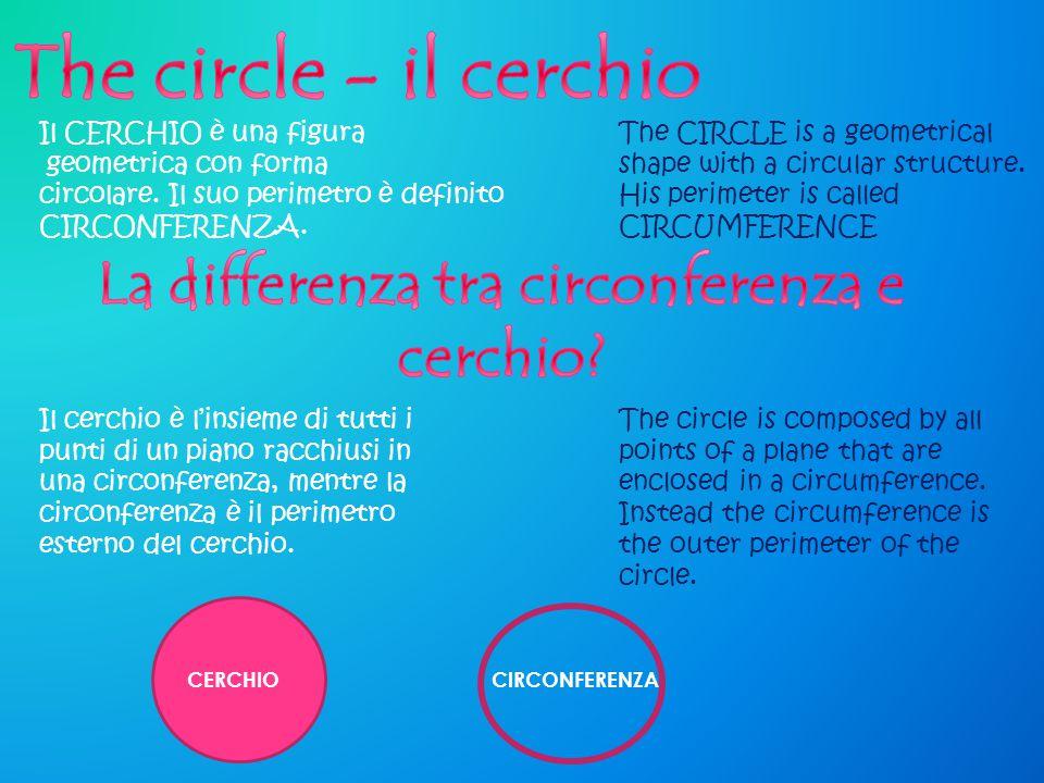 La differenza tra circonferenza e cerchio