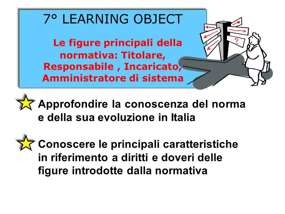 7° LEARNING OBJECT Le figure principali della normativa: Titolare, Responsabile , Incaricato, Amministratore di sistema.