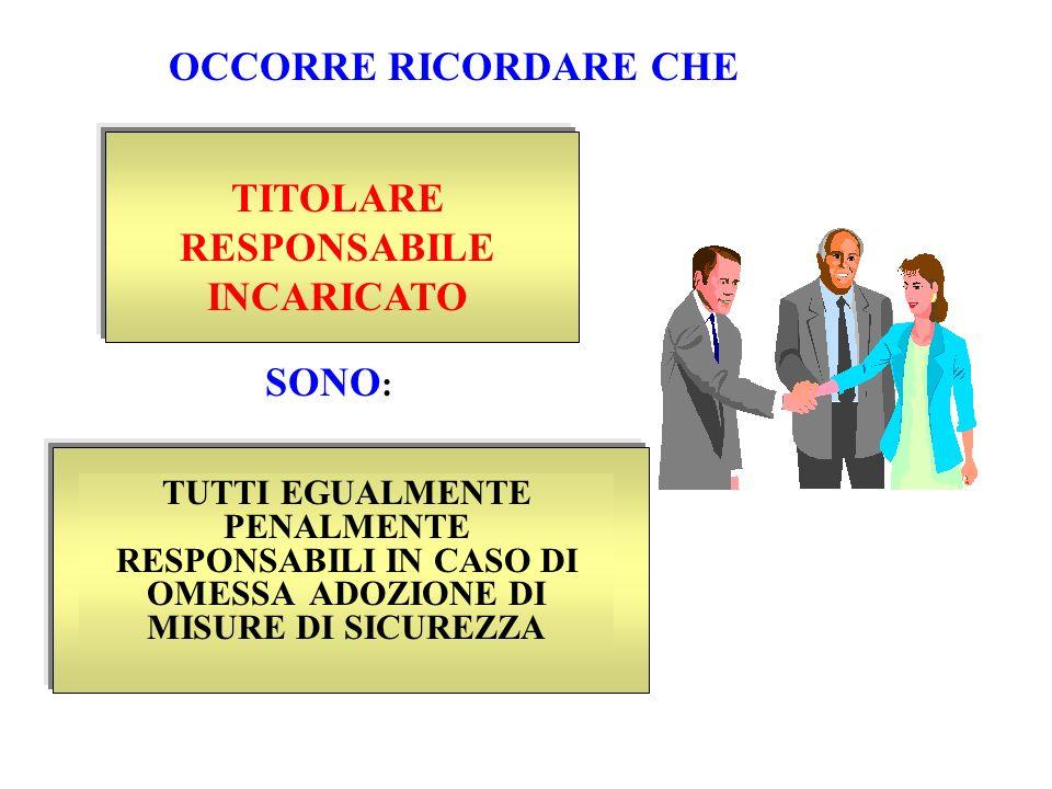 TITOLARE RESPONSABILE INCARICATO