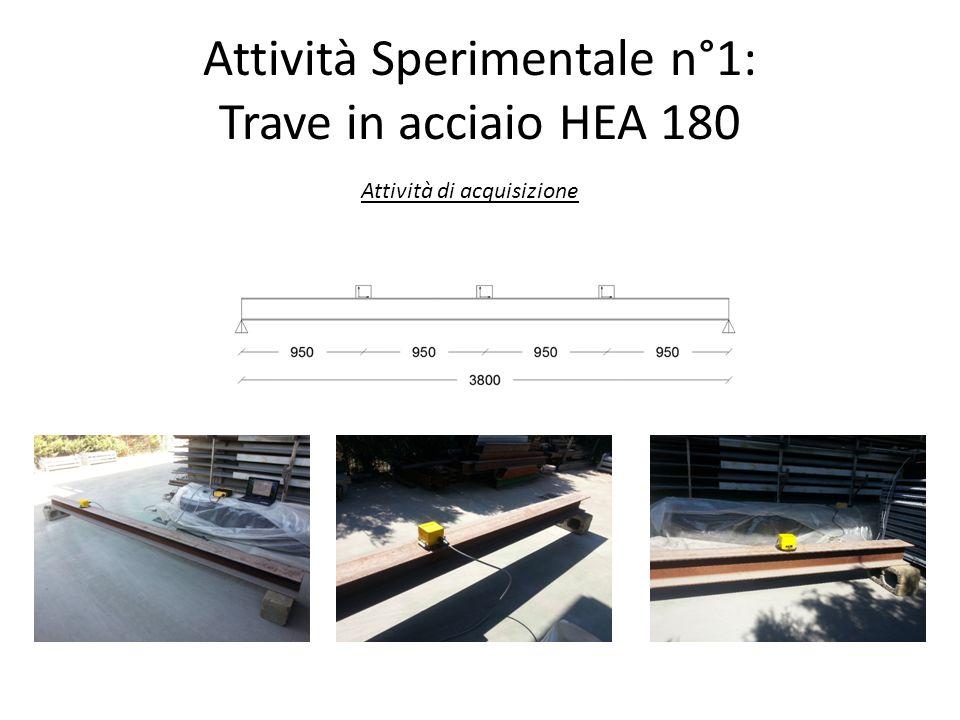 Attività Sperimentale n°1: Trave in acciaio HEA 180