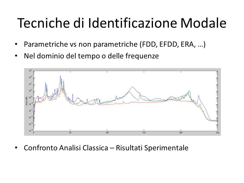 Tecniche di Identificazione Modale