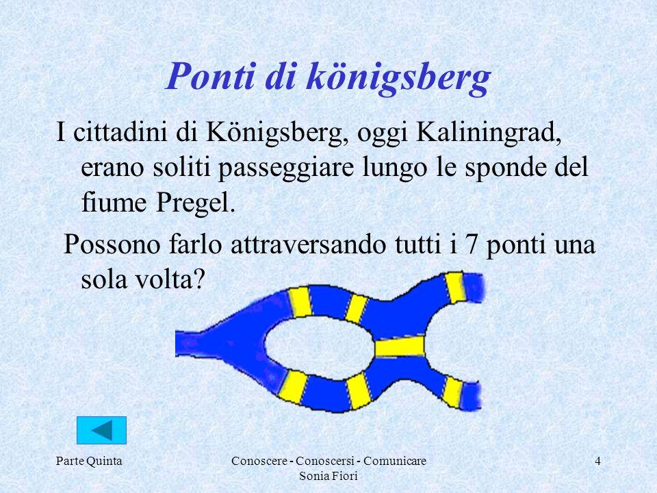 Conoscere - Conoscersi - Comunicare Sonia Fiori