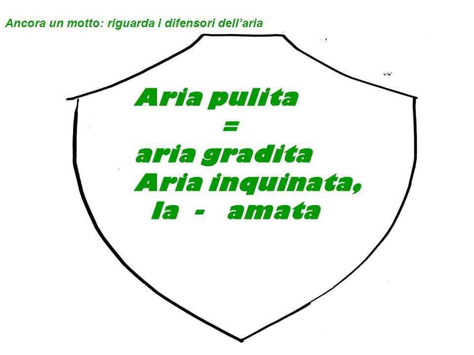 Aria pulita = aria gradita Aria inquinata, la - amata
