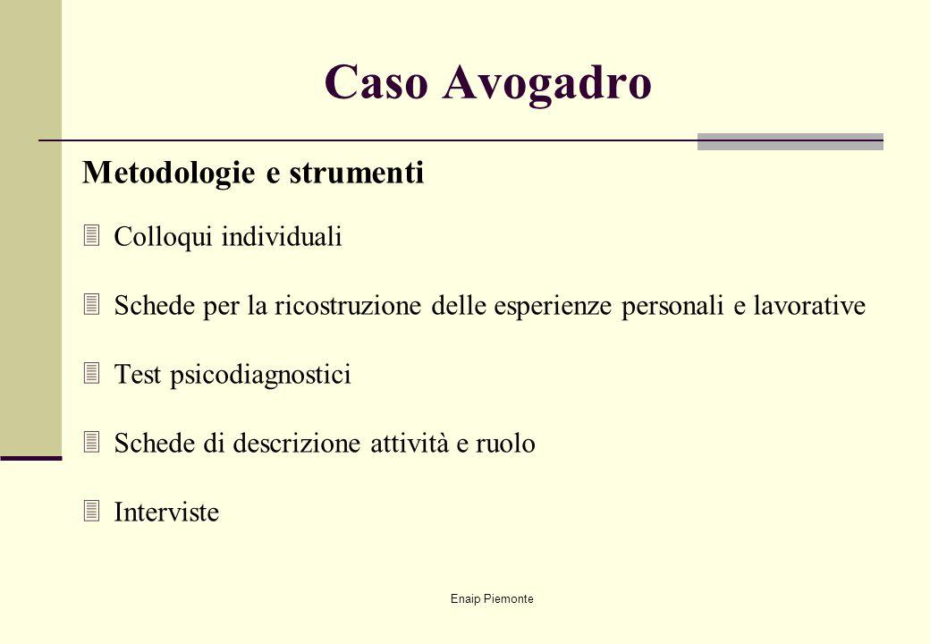 Caso Avogadro Metodologie e strumenti Colloqui individuali