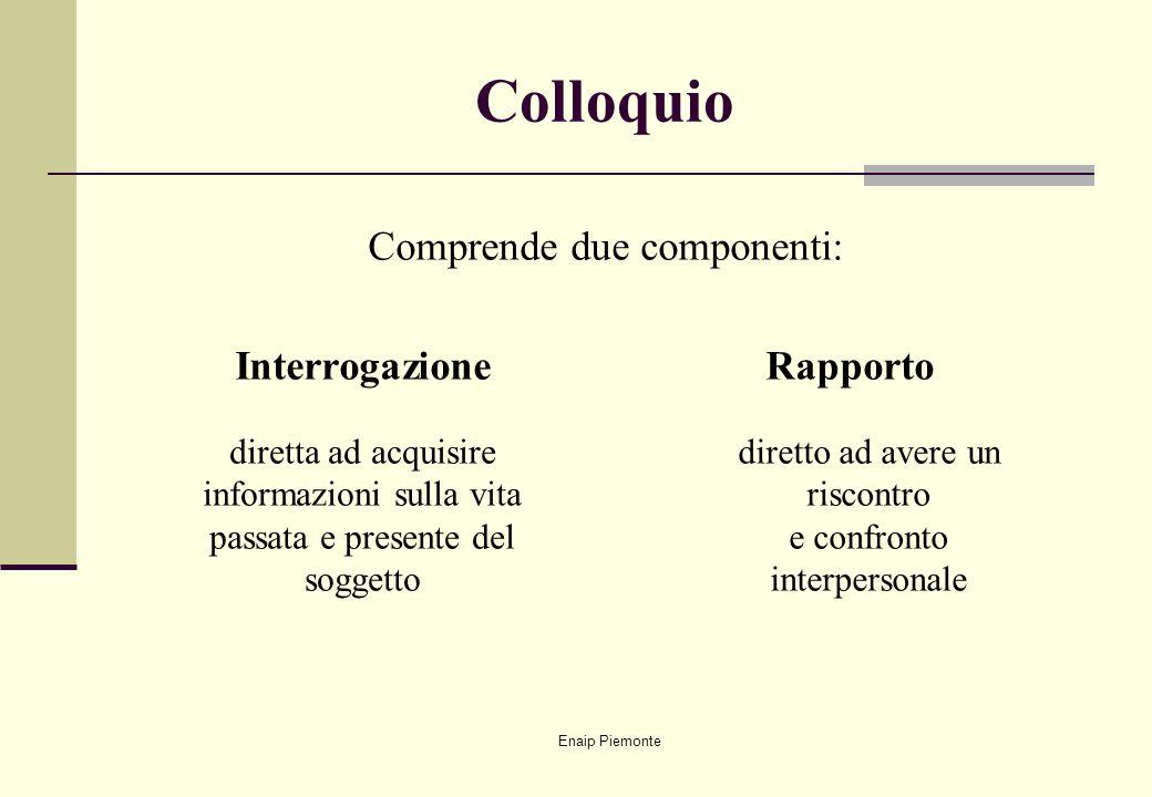 Colloquio Comprende due componenti: Interrogazione Rapporto