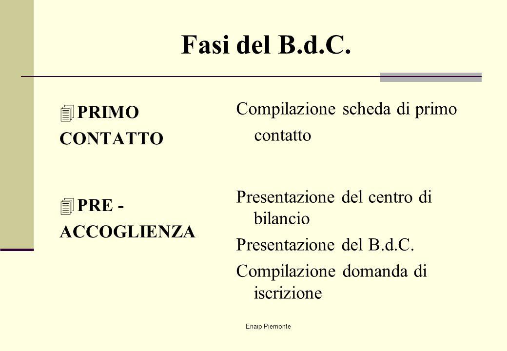 Fasi del B.d.C. Compilazione scheda di primo PRIMO contatto CONTATTO