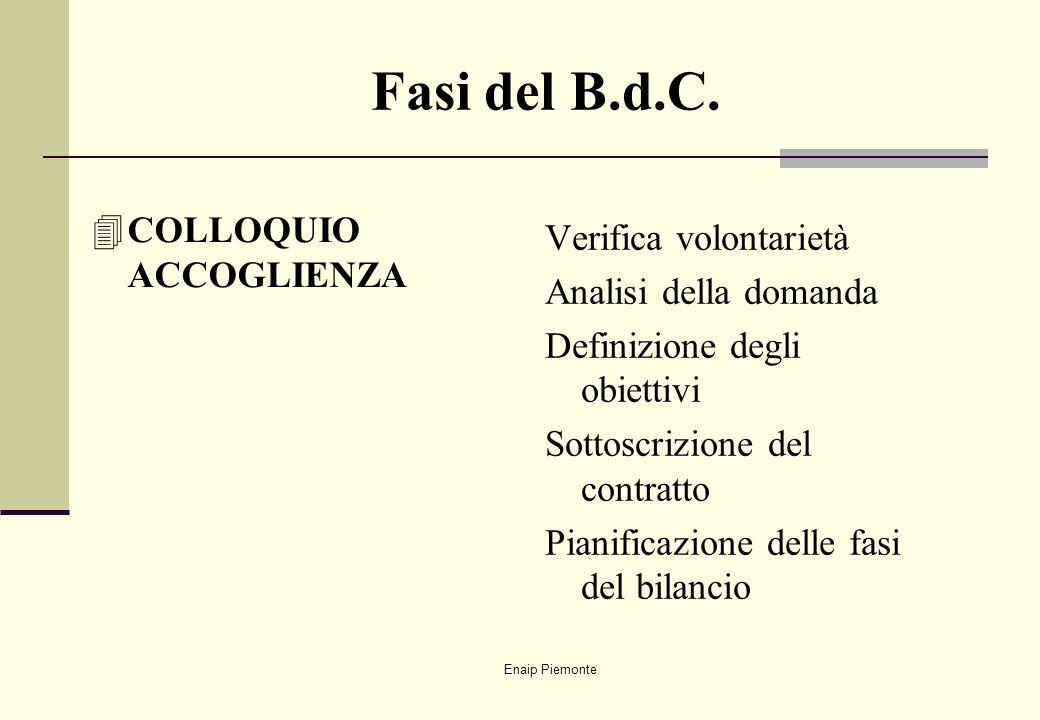 Fasi del B.d.C. COLLOQUIO ACCOGLIENZA Verifica volontarietà