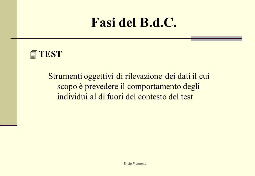 Fasi del B.d.C.TEST.