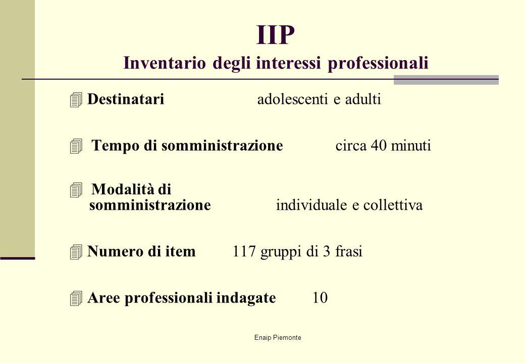 IIP Inventario degli interessi professionali