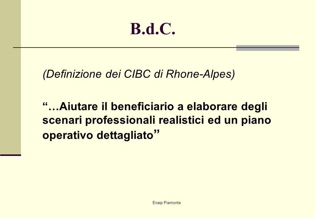 B.d.C. (Definizione dei CIBC di Rhone-Alpes)