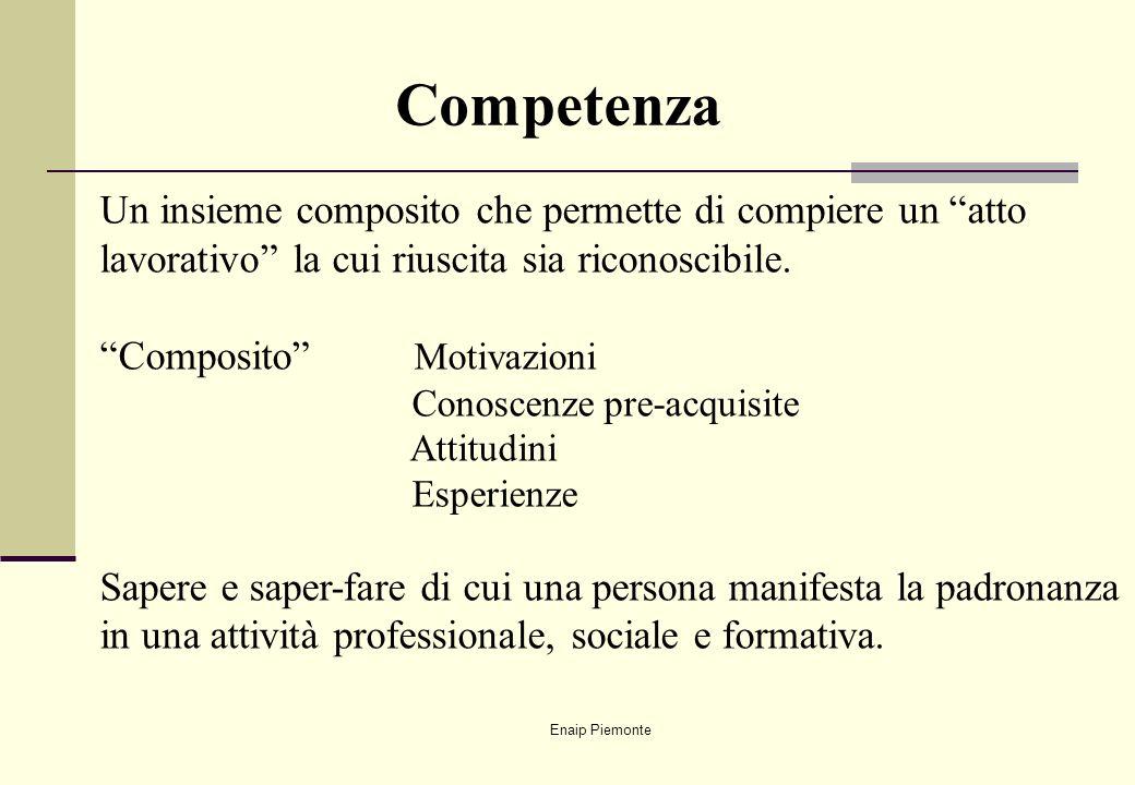 Competenza Un insieme composito che permette di compiere un atto lavorativo la cui riuscita sia riconoscibile.