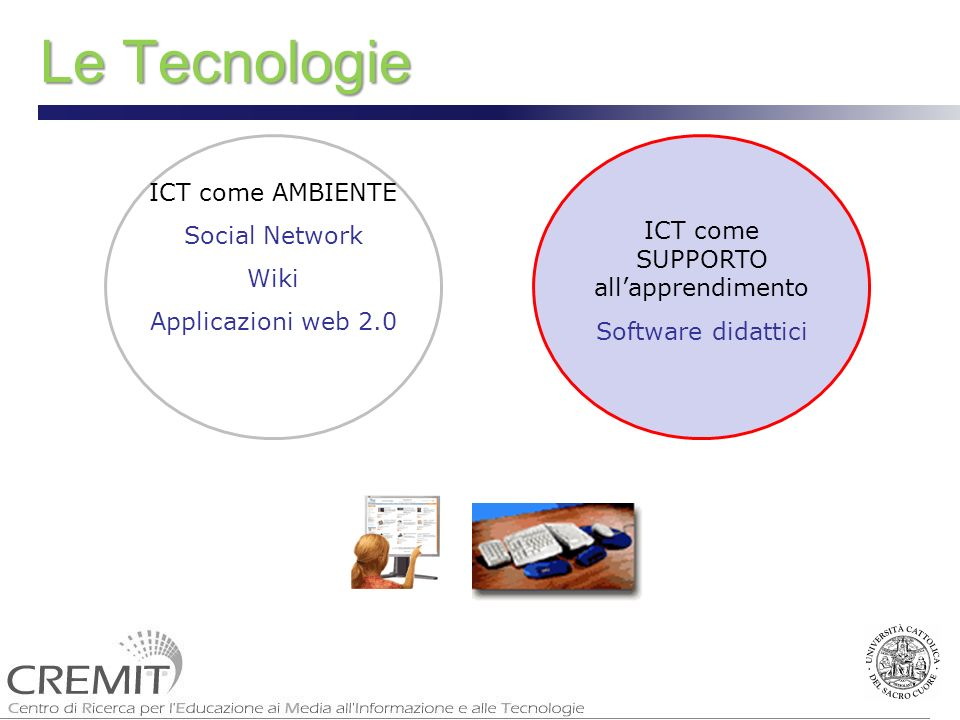 ICT come SUPPORTO all'apprendimento