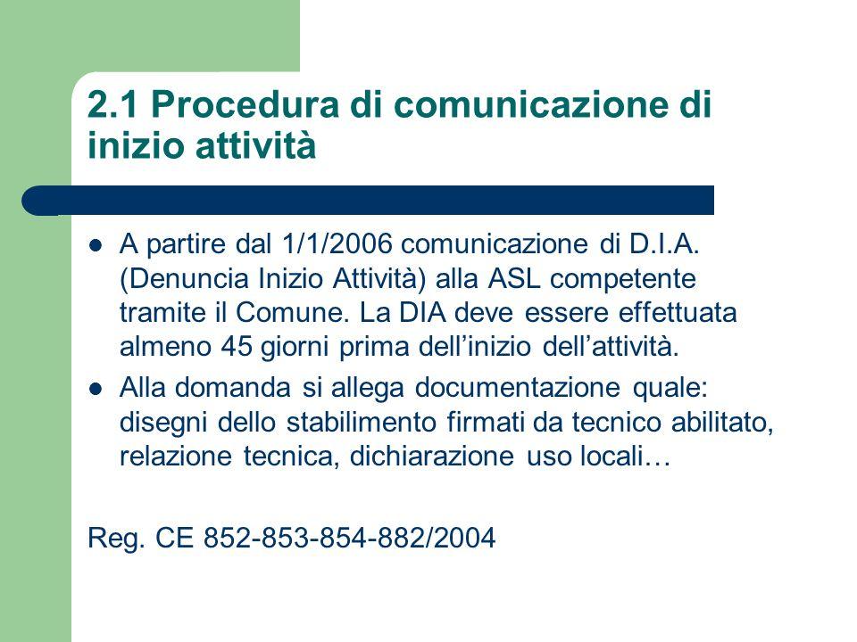 2.1 Procedura di comunicazione di inizio attività
