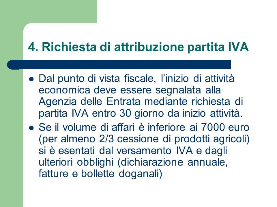 4. Richiesta di attribuzione partita IVA
