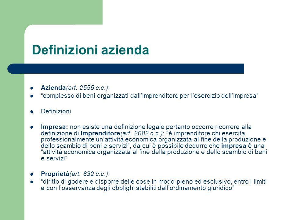 Definizioni azienda Azienda(art. 2555 c.c.):