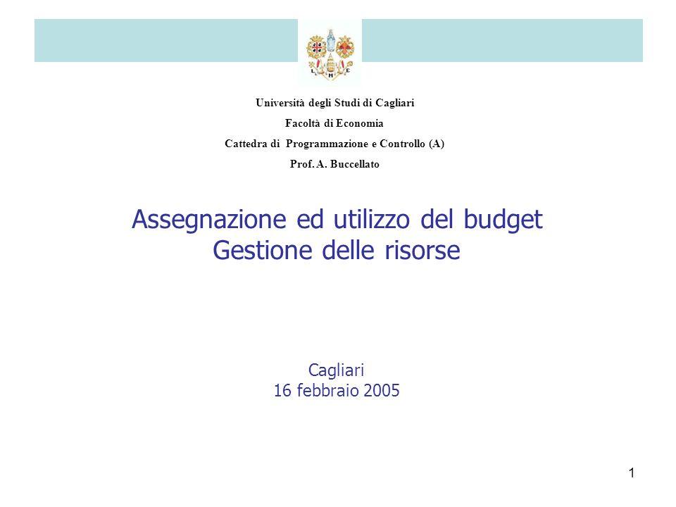Assegnazione ed utilizzo del budget Gestione delle risorse