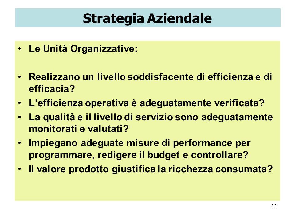Strategia Aziendale Le Unità Organizzative: