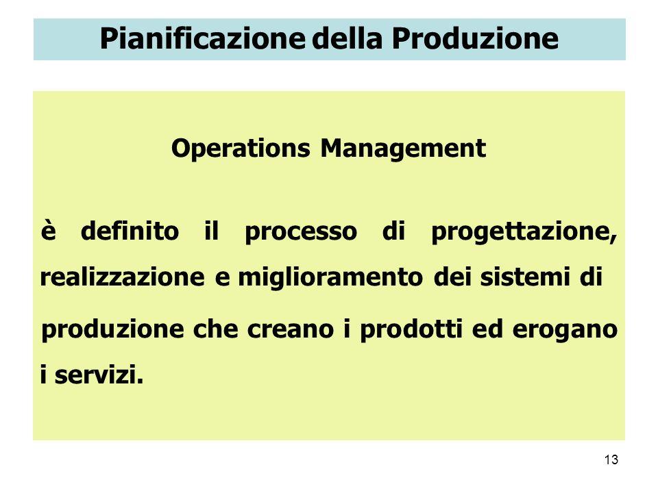 Pianificazione della Produzione
