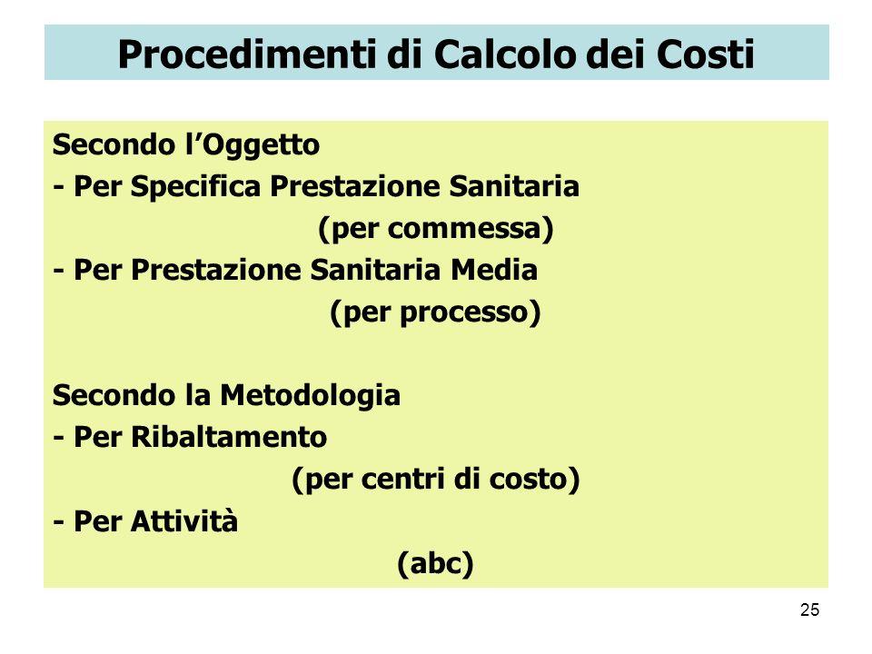 Procedimenti di Calcolo dei Costi