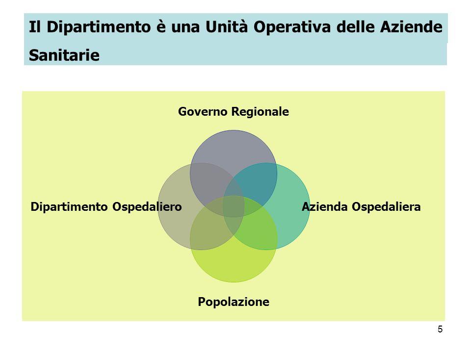 Il Dipartimento è una Unità Operativa delle Aziende Sanitarie