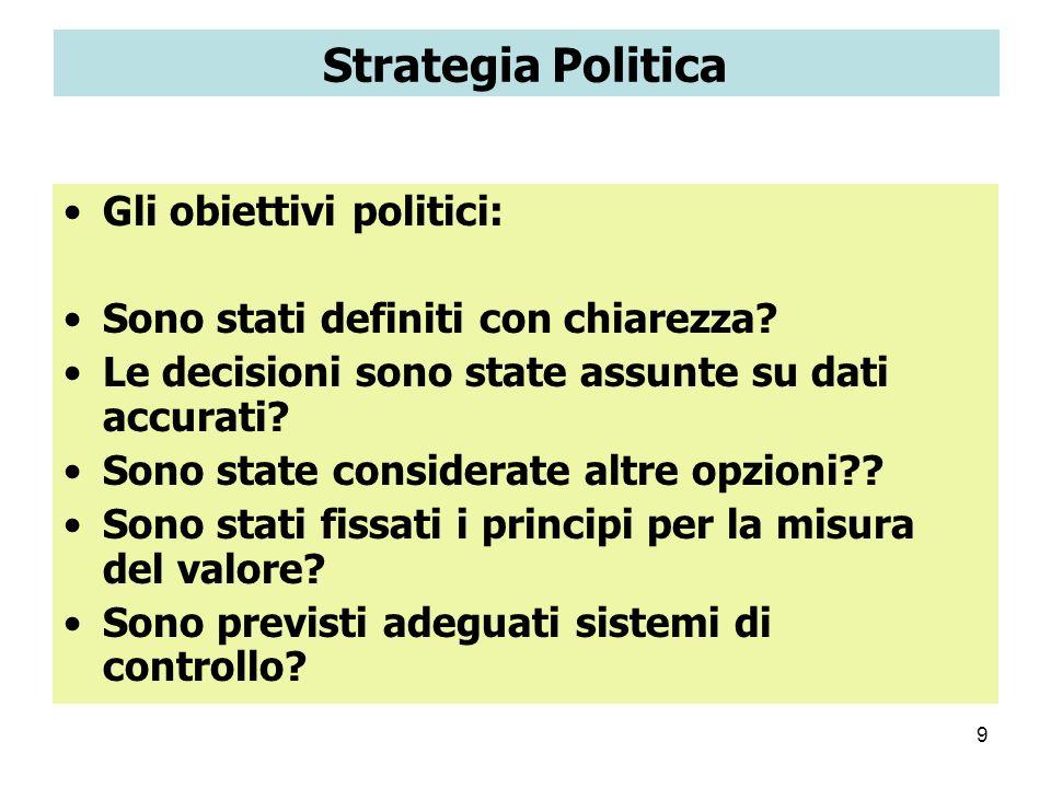 Strategia Politica Gli obiettivi politici:
