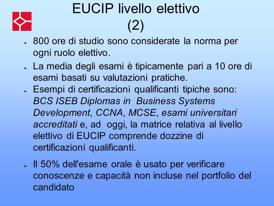EUCIP livello elettivo (2)