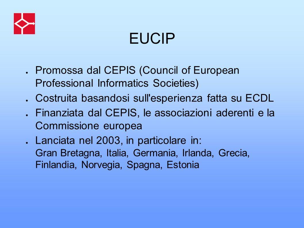 EUCIP Promossa dal CEPIS (Council of European Professional Informatics Societies) Costruita basandosi sull esperienza fatta su ECDL.