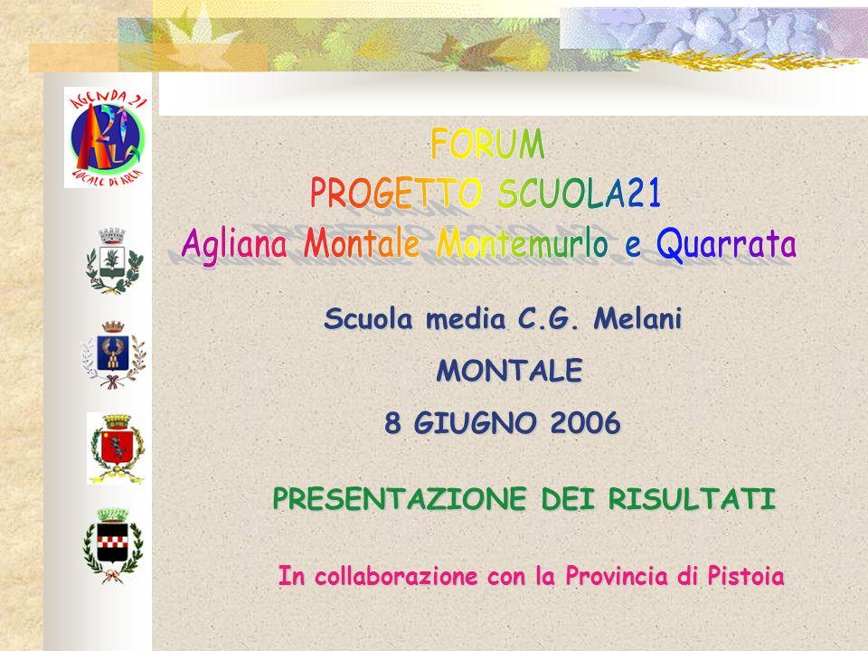 FORUM PROGETTO SCUOLA21 Agliana Montale Montemurlo e Quarrata