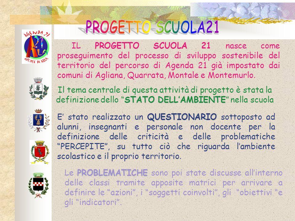 PROGETTO SCUOLA21