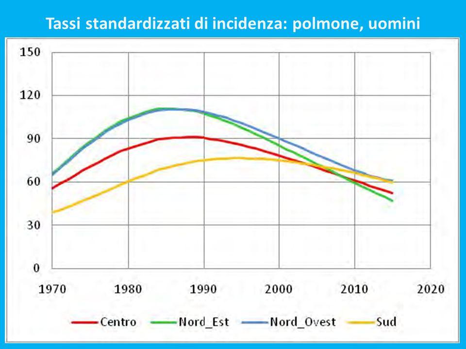 Tassi standardizzati di incidenza: polmone, uomini