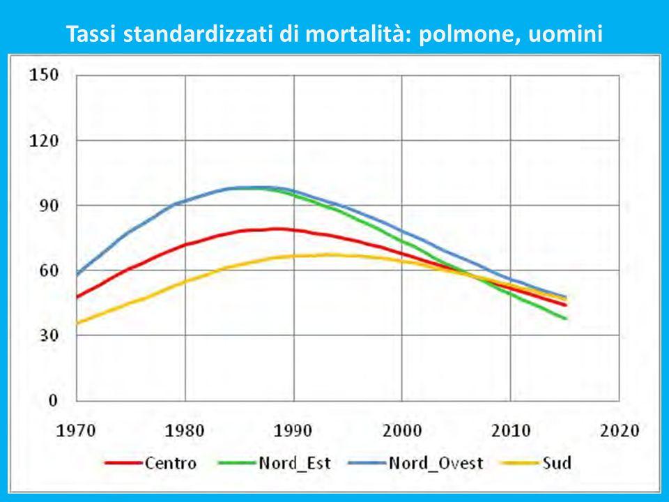 Tassi standardizzati di mortalità: polmone, uomini