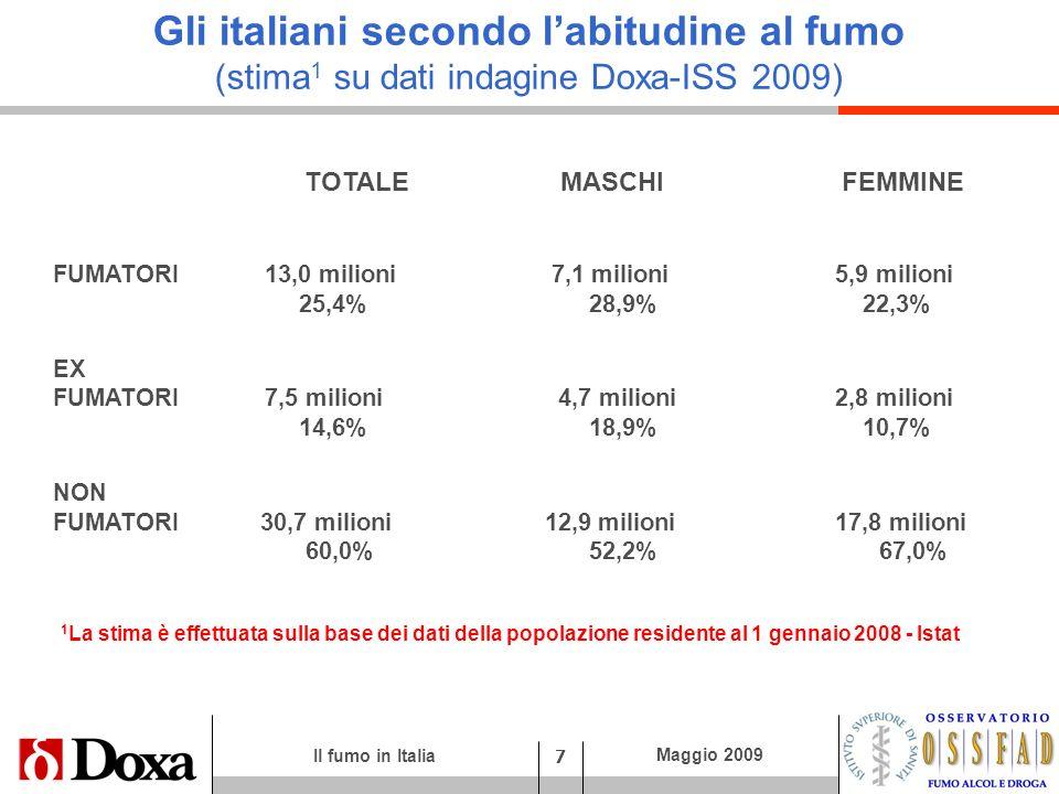 Gli italiani secondo l'abitudine al fumo (stima1 su dati indagine Doxa-ISS 2009)