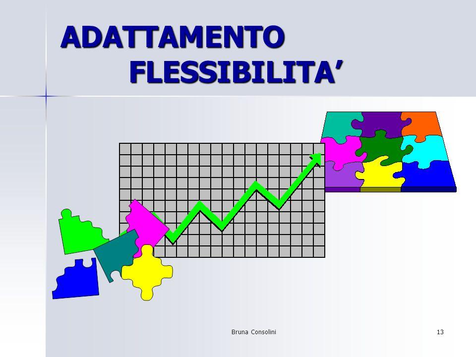 ADATTAMENTO FLESSIBILITA'