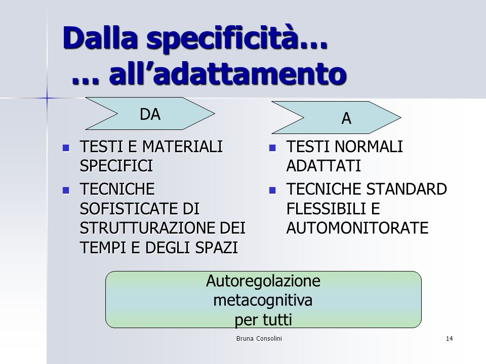 Dalla specificità… … all'adattamento