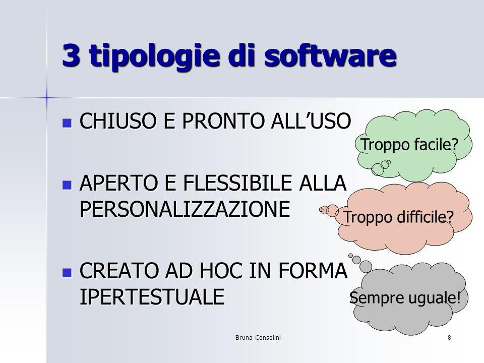3 tipologie di software CHIUSO E PRONTO ALL'USO