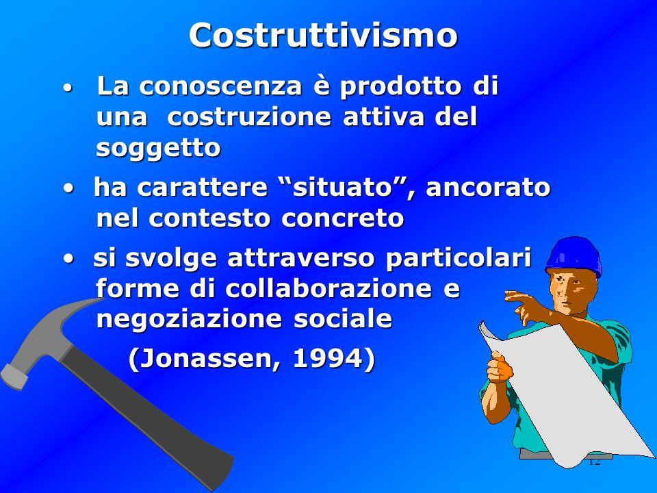 Costruttivismo ha carattere situato , ancorato nel contesto concreto