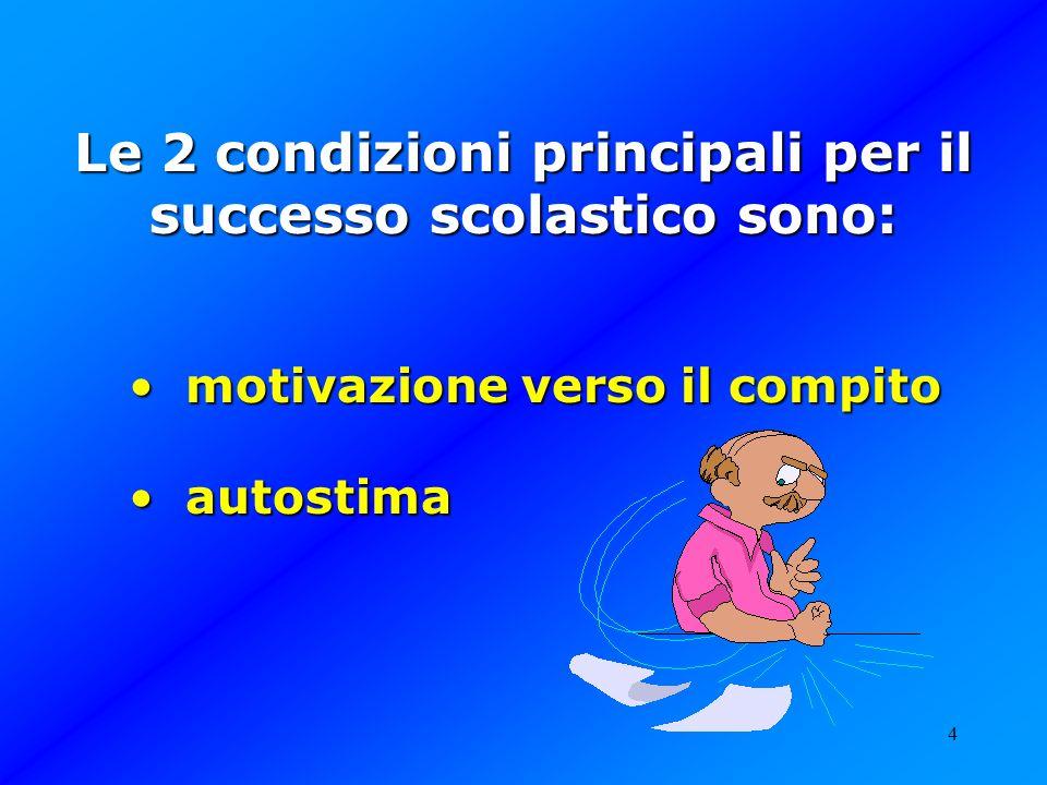 Le 2 condizioni principali per il successo scolastico sono: